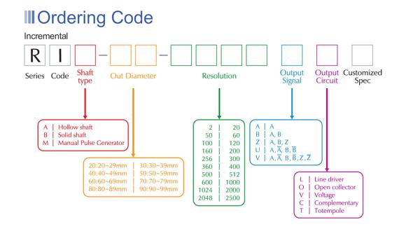 other kwangwoo encoder models: